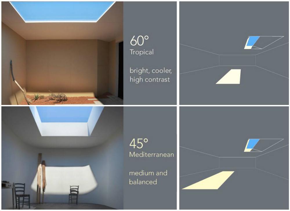 coelux-finestra-artificiale-2