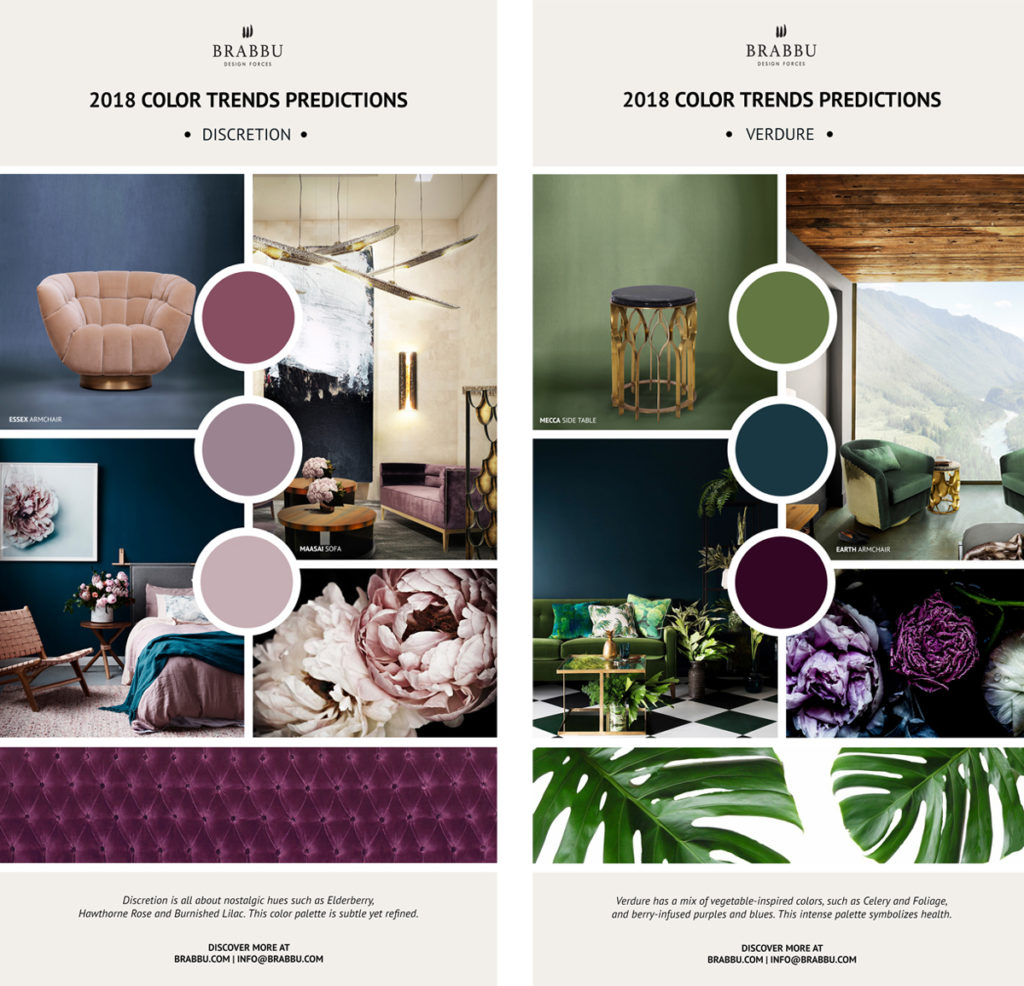 Pantone color trend forecast for the Spring 2018