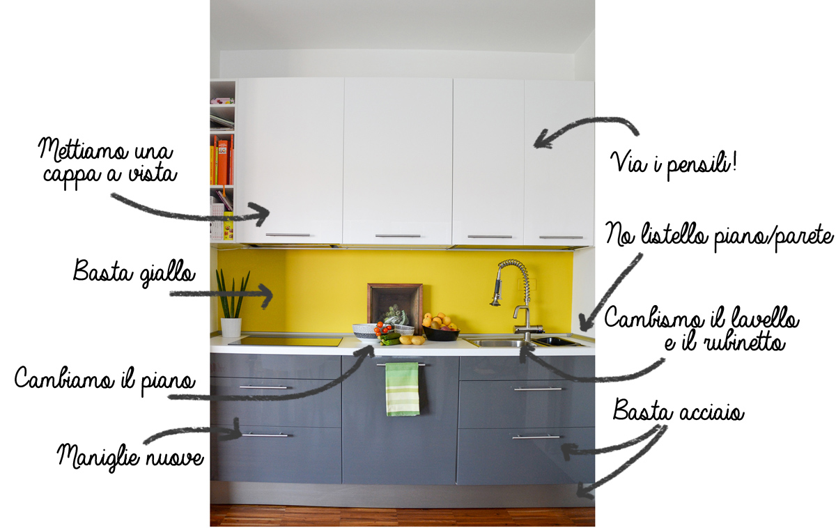 9 things I want to change to renovate my kitchen